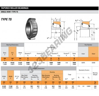 02475-02420-TIMKEN - 31.75x68x22 mm