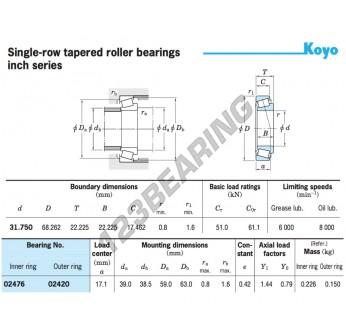 02476-02420-KOYO - 31.75x68.26x22.23 mm