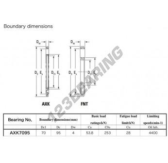 AXK7095-KOYO - 70x95x4 mm