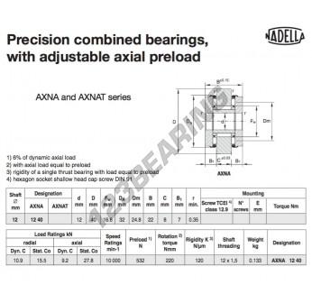 AXNA1240-NADELLA - 12x32x22 mm