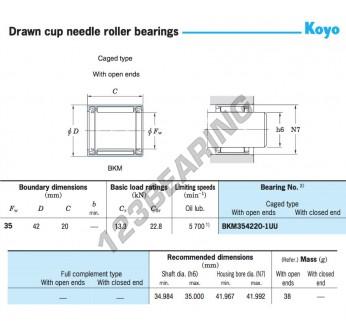 BKM354220-1UU-KOYO - 35x42x20 mm