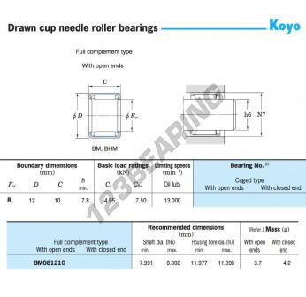 BM081210-KOYO - 8x12x10 mm