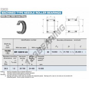 BR122016-UU-IKO - 19.05x31.75x25.4 mm