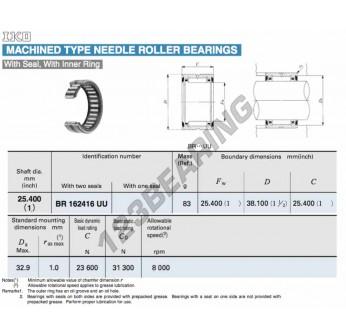 BR162416-UU-IKO - 25.4x38.1x25.4 mm
