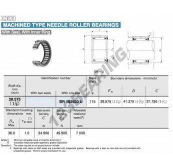 BR182620-U-IKO - 28.58x41.28x31.75 mm