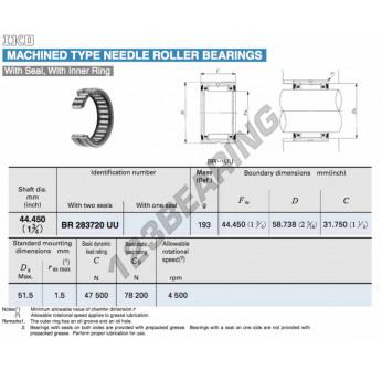 BR283720-U-IKO - 44.45x58.74x31.75 mm